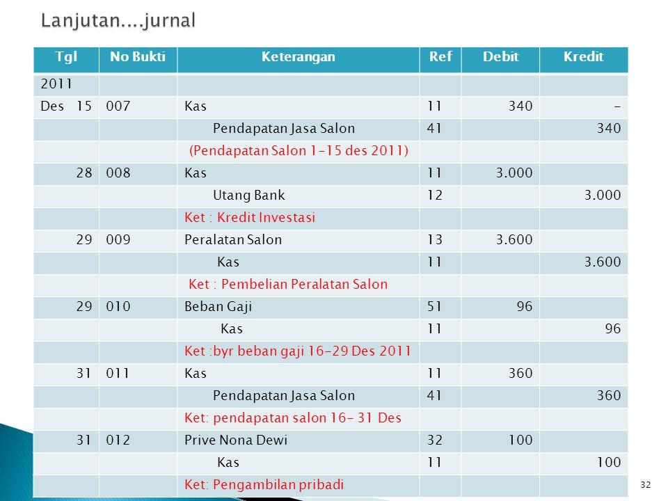 TglNo BuktiKeteranganRefDebitKredit 2011 Des 15007Kas11340- Pendapatan Jasa Salon41340 (Pendapatan Salon 1-15 des 2011) 28008Kas113.000 Utang Bank123.