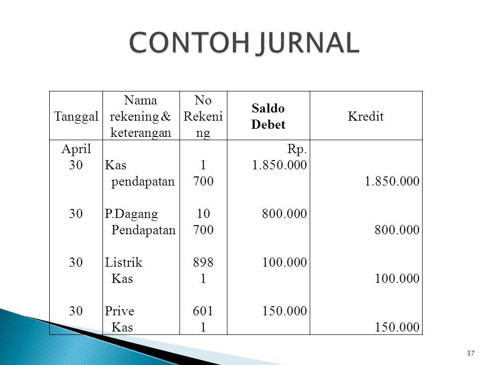 Tanggal Nama rekening & keterangan No Rekeni ng Saldo Debet Kredit April 30 Kas pendapatan P.Dagang Pendapatan Listrik Kas Prive Kas 1 700 10 700 898