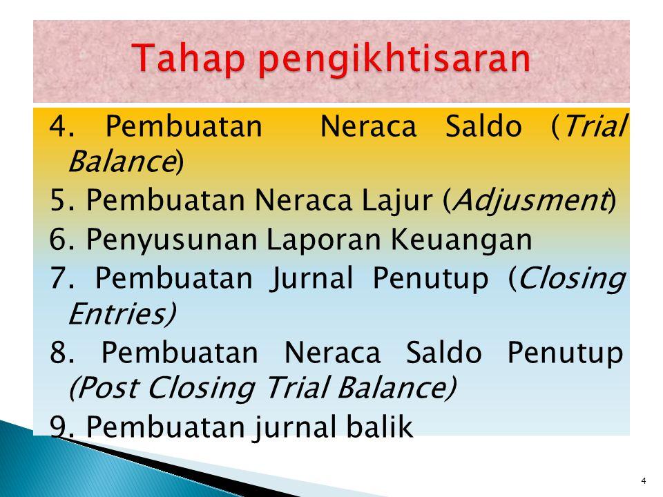 4. Pembuatan Neraca Saldo (Trial Balance) 5. Pembuatan Neraca Lajur (Adjusment) 6. Penyusunan Laporan Keuangan 7. Pembuatan Jurnal Penutup (Closing En