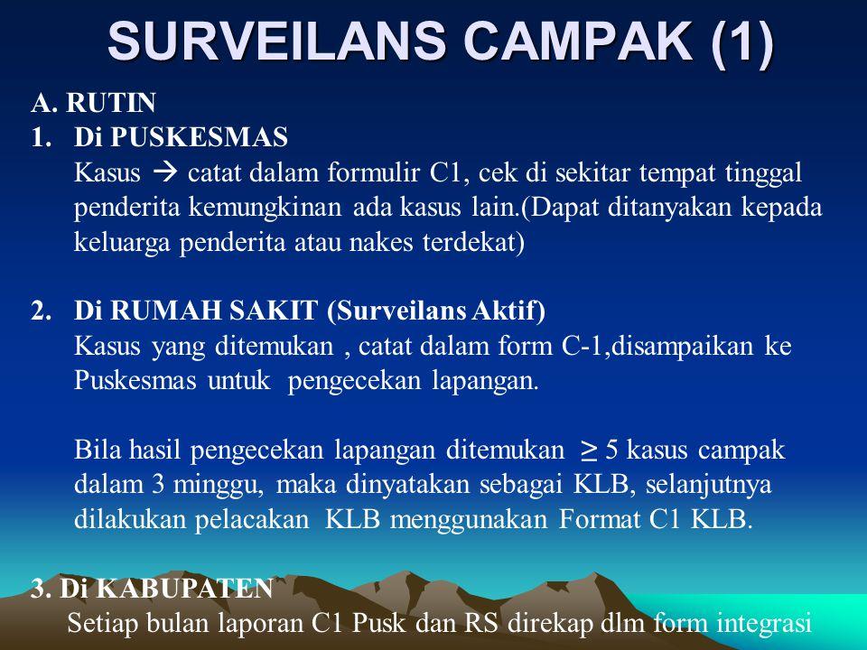 SURVEILANS CAMPAK (1) A. RUTIN 1.Di PUSKESMAS Kasus  catat dalam formulir C1, cek di sekitar tempat tinggal penderita kemungkinan ada kasus lain.(Dap
