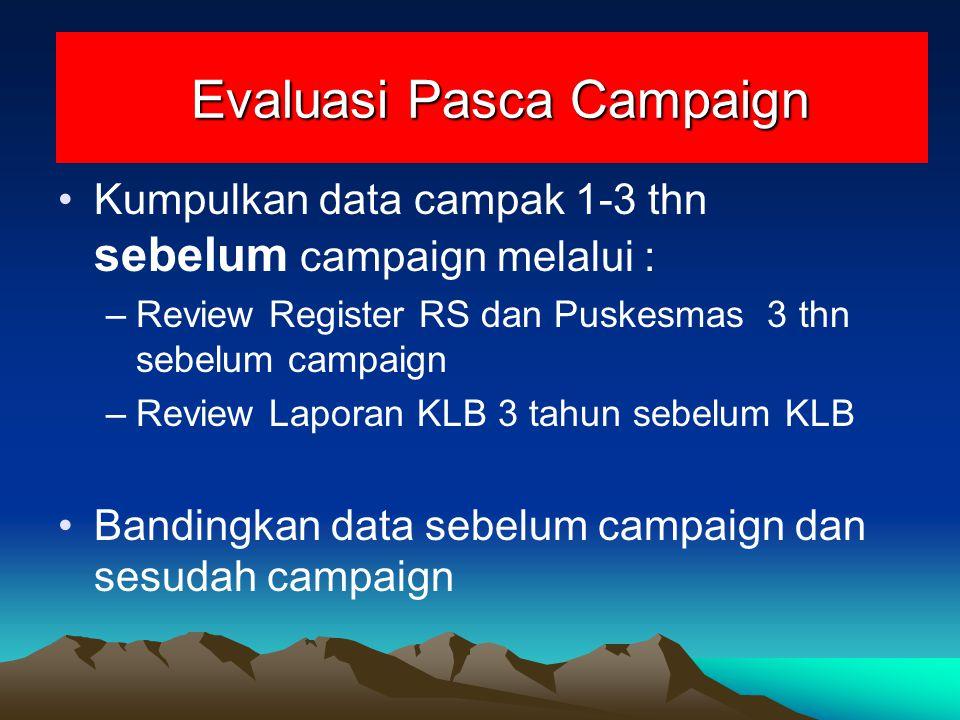 Evaluasi Pasca Campaign Evaluasi Pasca Campaign Kumpulkan data campak 1-3 thn sebelum campaign melalui : –Review Register RS dan Puskesmas 3 thn sebel