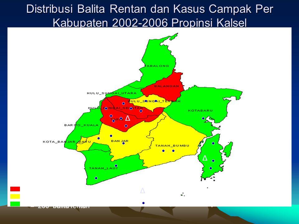 Distribusi Balita Rentan dan Kasus Campak Per Kabupaten 2002-2006 Propinsi Kalsel = 500 balita rentan = 300 balita rentan = 200 balita rentan Δ Δ Δ =