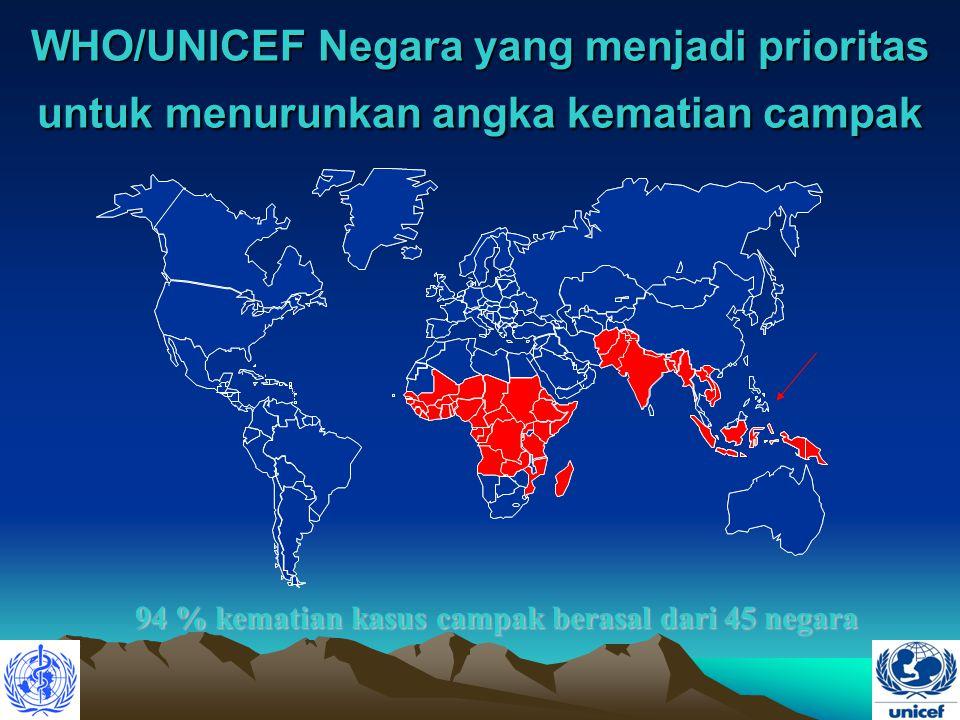 WHO/UNICEF Negara yang menjadi prioritas untuk menurunkan angka kematian campak WHO/UNICEF Negara yang menjadi prioritas untuk menurunkan angka kemati