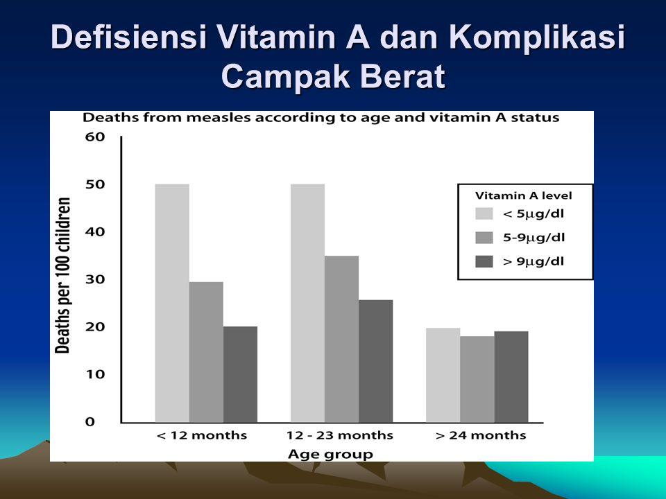 Defisiensi Vitamin A dan Komplikasi Campak Berat Defisiensi Vitamin A dan Komplikasi Campak Berat