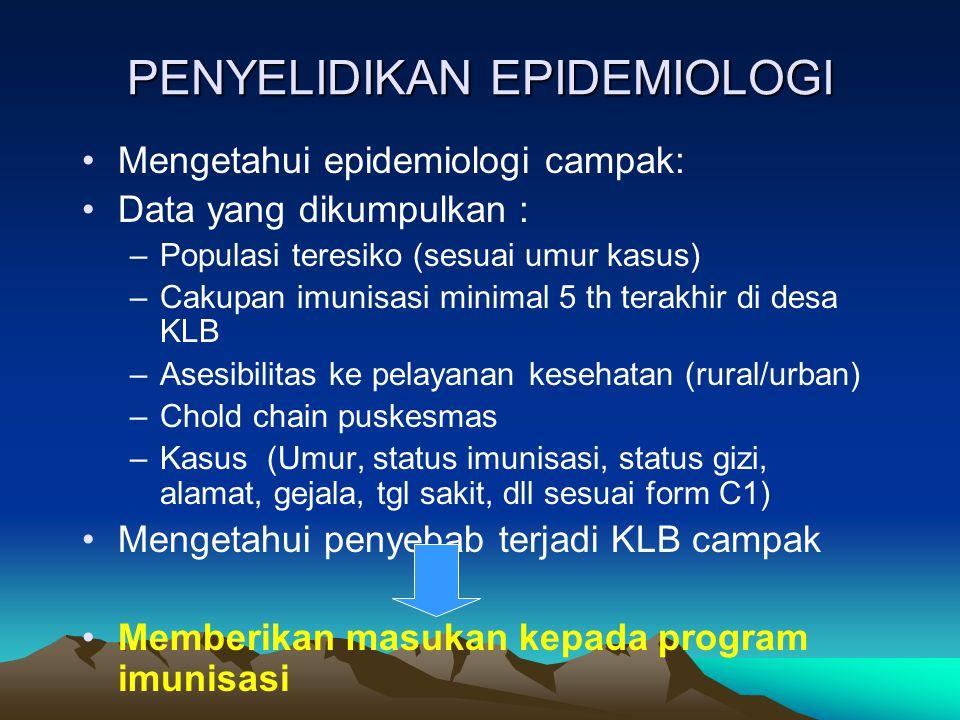 PENYELIDIKAN EPIDEMIOLOGI Mengetahui epidemiologi campak: Data yang dikumpulkan : –Populasi teresiko (sesuai umur kasus) –Cakupan imunisasi minimal 5