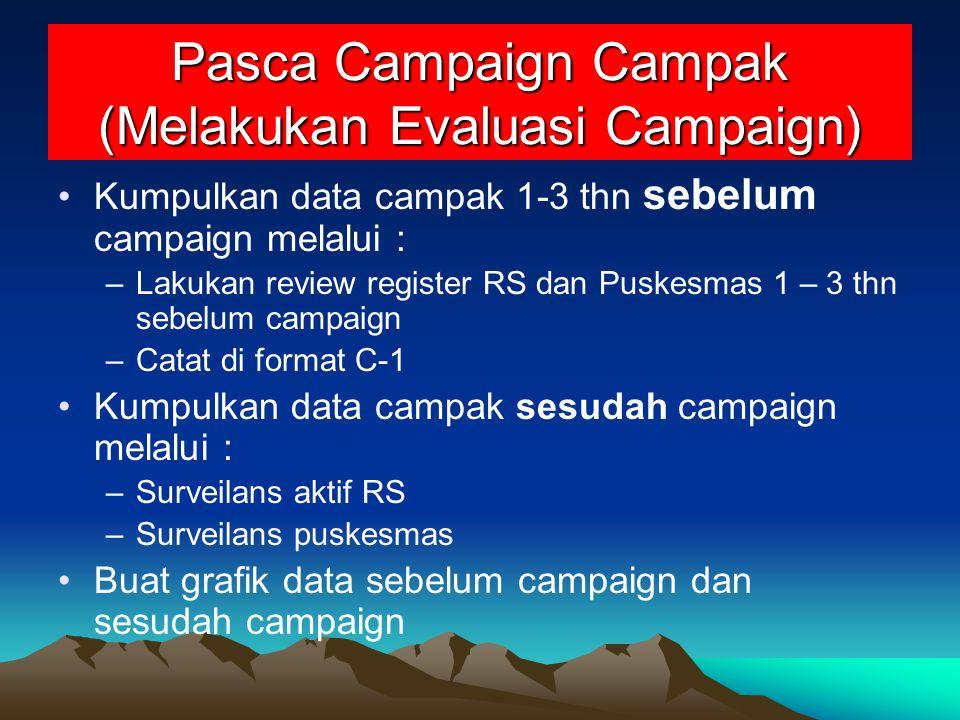 Pasca Campaign Campak (Melakukan Evaluasi Campaign) Kumpulkan data campak 1-3 thn sebelum campaign melalui : –Lakukan review register RS dan Puskesmas