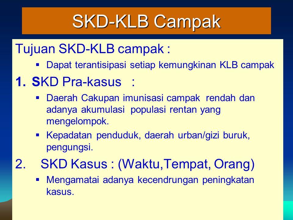 SKD-KLB Campak Tujuan SKD-KLB campak :  Dapat terantisipasi setiap kemungkinan KLB campak 1.SKD Pra-kasus :  Daerah Cakupan imunisasi campak rendah