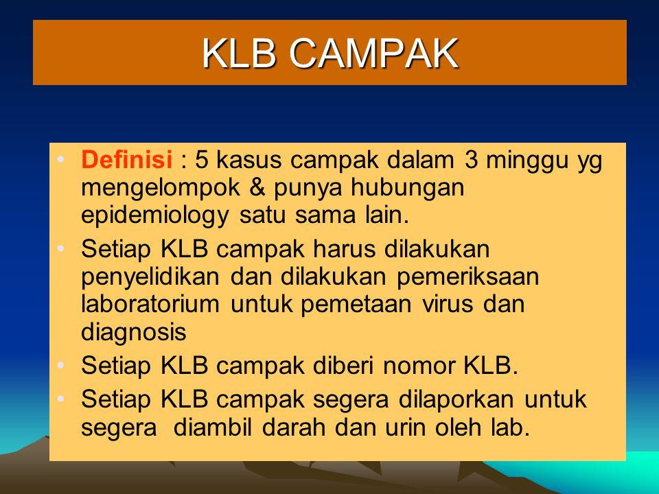KLB CAMPAK Definisi : 5 kasus campak dalam 3 minggu yg mengelompok & punya hubungan epidemiology satu sama lain. Setiap KLB campak harus dilakukan pen