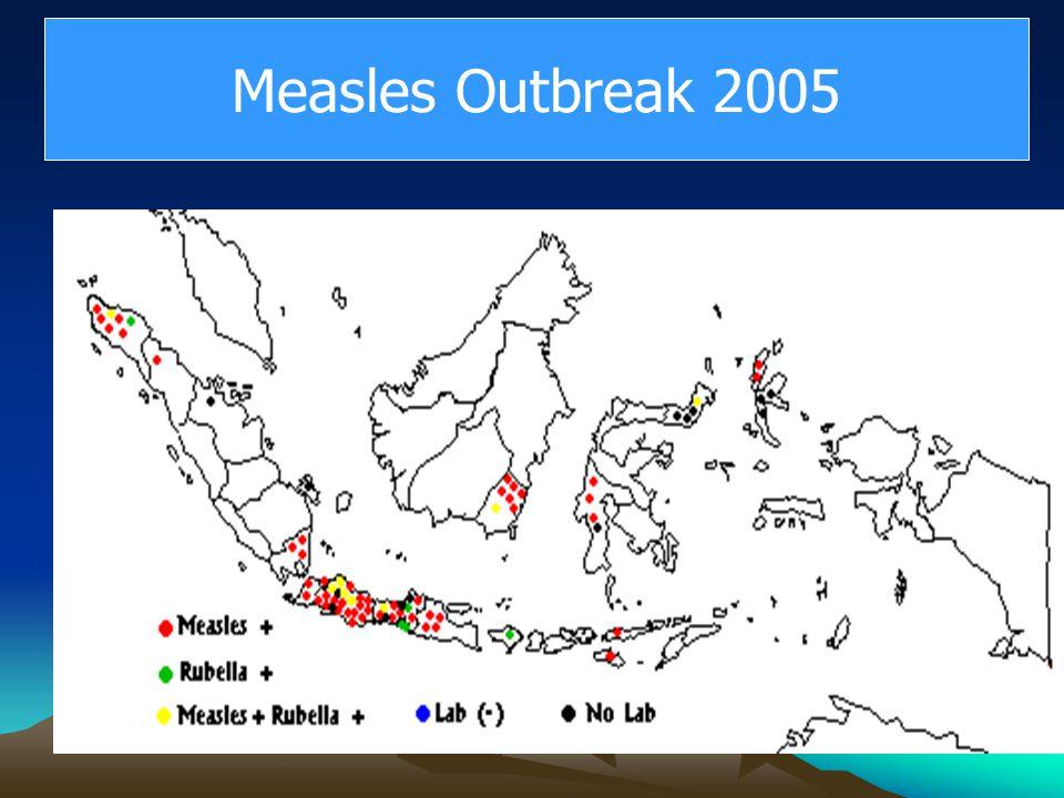 Measles Outbreak 2005