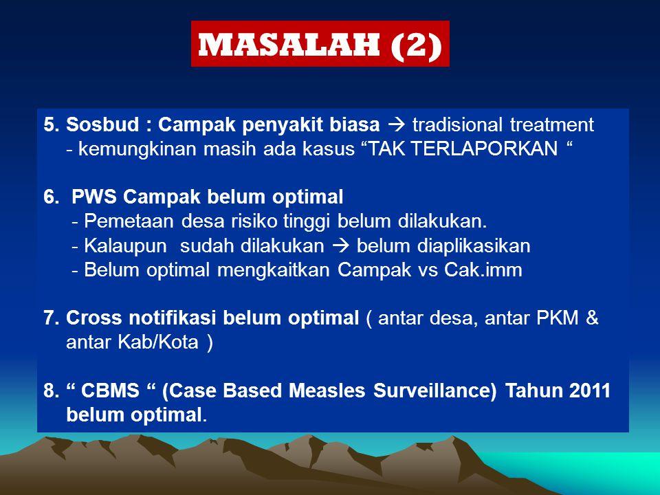 """MASALAH (2) 5. Sosbud : Campak penyakit biasa  tradisional treatment - kemungkinan masih ada kasus """"TAK TERLAPORKAN """" 6. PWS Campak belum optimal - P"""
