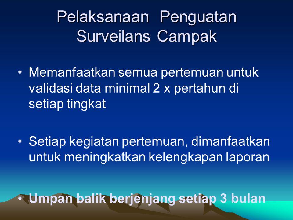Pelaksanaan Penguatan Surveilans Campak Memanfaatkan semua pertemuan untuk validasi data minimal 2 x pertahun di setiap tingkat Setiap kegiatan pertem
