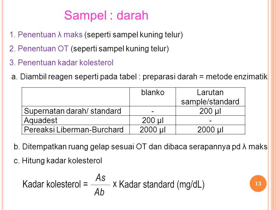 13 Sampel : darah 1. Penentuan λ maks (seperti sampel kuning telur) 2. Penentuan OT (seperti sampel kuning telur) 3. Penentuan kadar kolesterol a. Dia