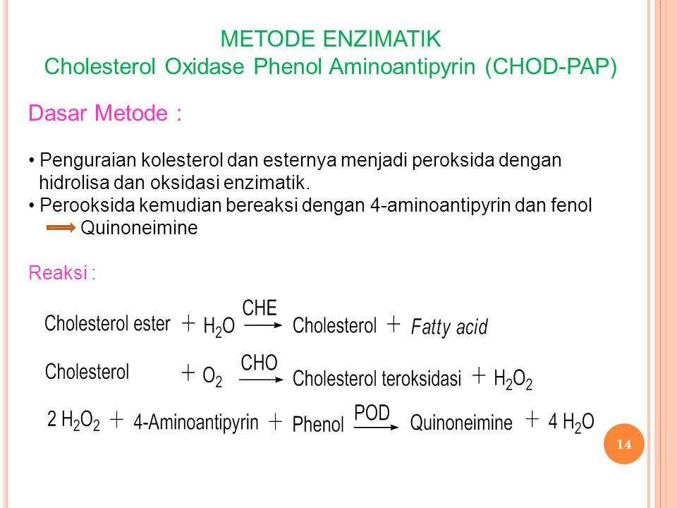 14 METODE ENZIMATIK Cholesterol Oxidase Phenol Aminoantipyrin (CHOD-PAP) Dasar Metode : Penguraian kolesterol dan esternya menjadi peroksida dengan hi