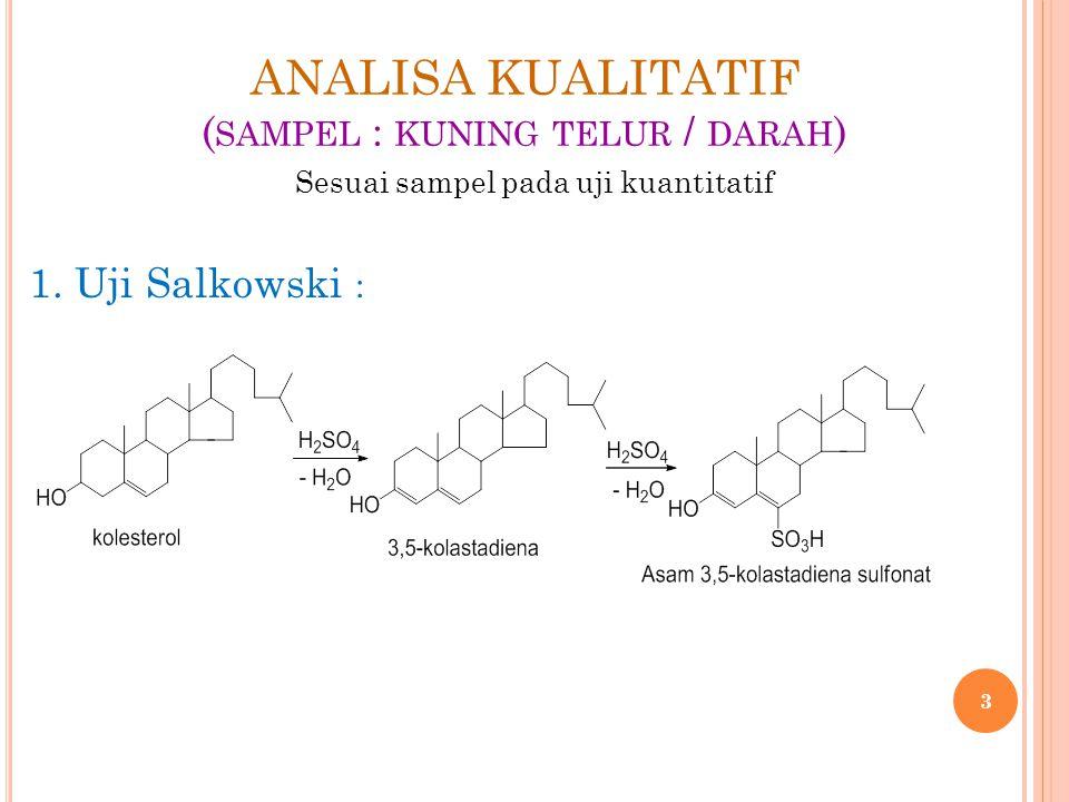 3 ANALISA KUALITATIF ( SAMPEL : KUNING TELUR / DARAH ) 1. Uji Salkowski : Sesuai sampel pada uji kuantitatif