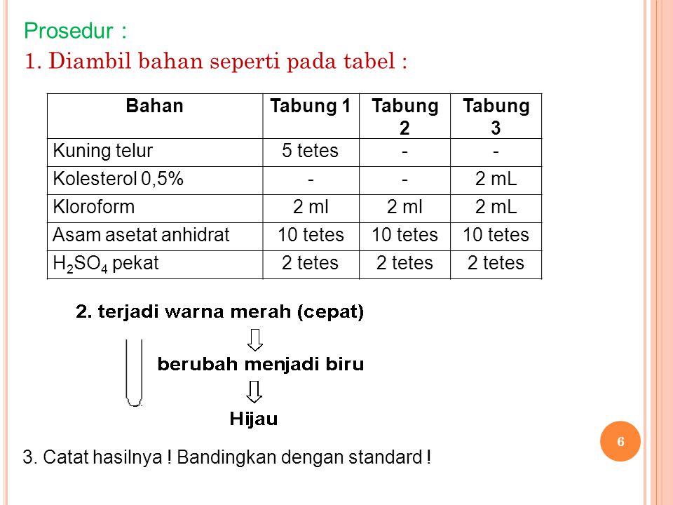 6 Prosedur : 1. Diambil bahan seperti pada tabel : BahanTabung 1Tabung 2 Tabung 3 Kuning telur5 tetes-- Kolesterol 0,5%--2 mL Kloroform2 ml 2 mL Asam
