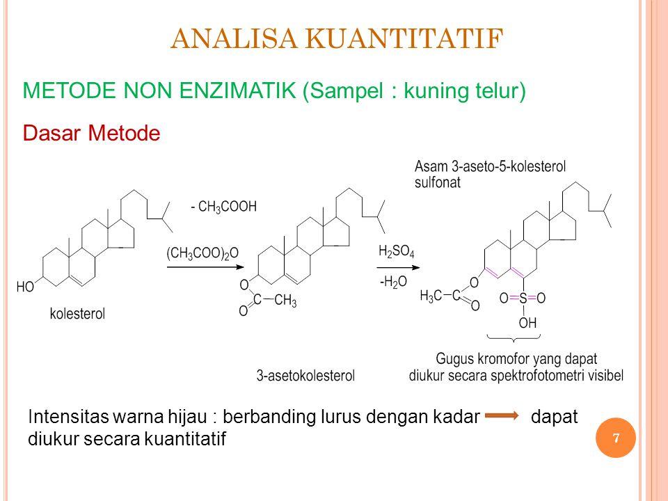 7 ANALISA KUANTITATIF METODE NON ENZIMATIK (Sampel : kuning telur) Dasar Metode Intensitas warna hijau : berbanding lurus dengan kadar dapat diukur se
