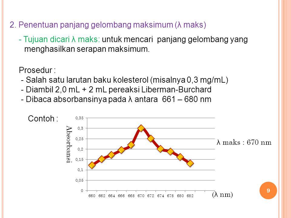 9 2. Penentuan panjang gelombang maksimum (λ maks) - Tujuan dicari λ maks: untuk mencari panjang gelombang yang menghasilkan serapan maksimum. Prosedu