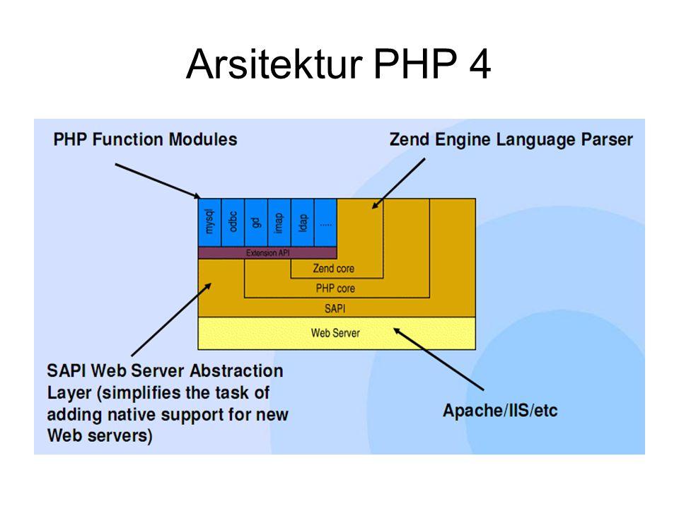 Arsitektur PHP 4