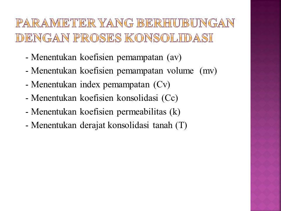 - Menentukan koefisien pemampatan (av) - Menentukan koefisien pemampatan volume (mv) - Menentukan index pemampatan (Cv) - Menentukan koefisien konsoli