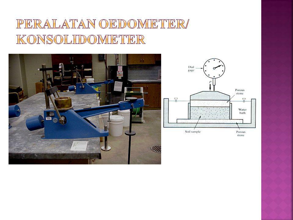  Satu set peralatan konsolidometer  Dial dengan ketelitian 0.01  Alat pencetak sampel  Stop watch  Timbangan  Oven