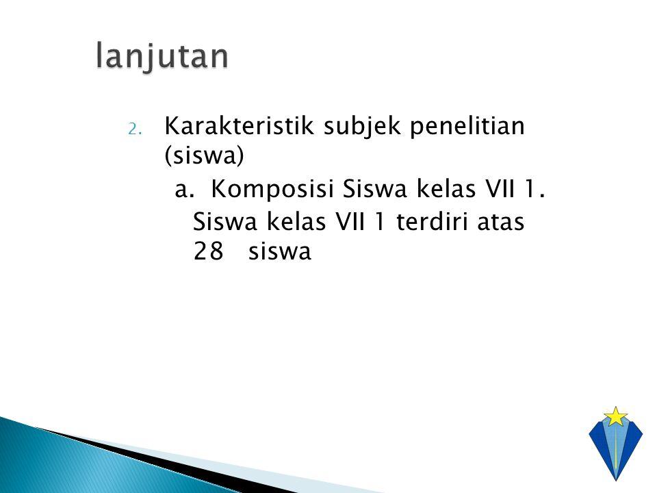 2. Karakteristik subjek penelitian (siswa) a. Komposisi Siswa kelas VII 1. Siswa kelas VII 1 terdiri atas 28 siswa