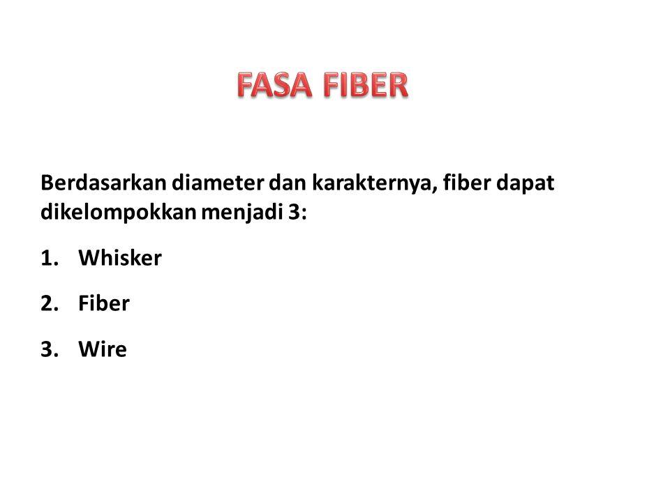 Berdasarkan diameter dan karakternya, fiber dapat dikelompokkan menjadi 3: 1.Whisker 2.Fiber 3.Wire