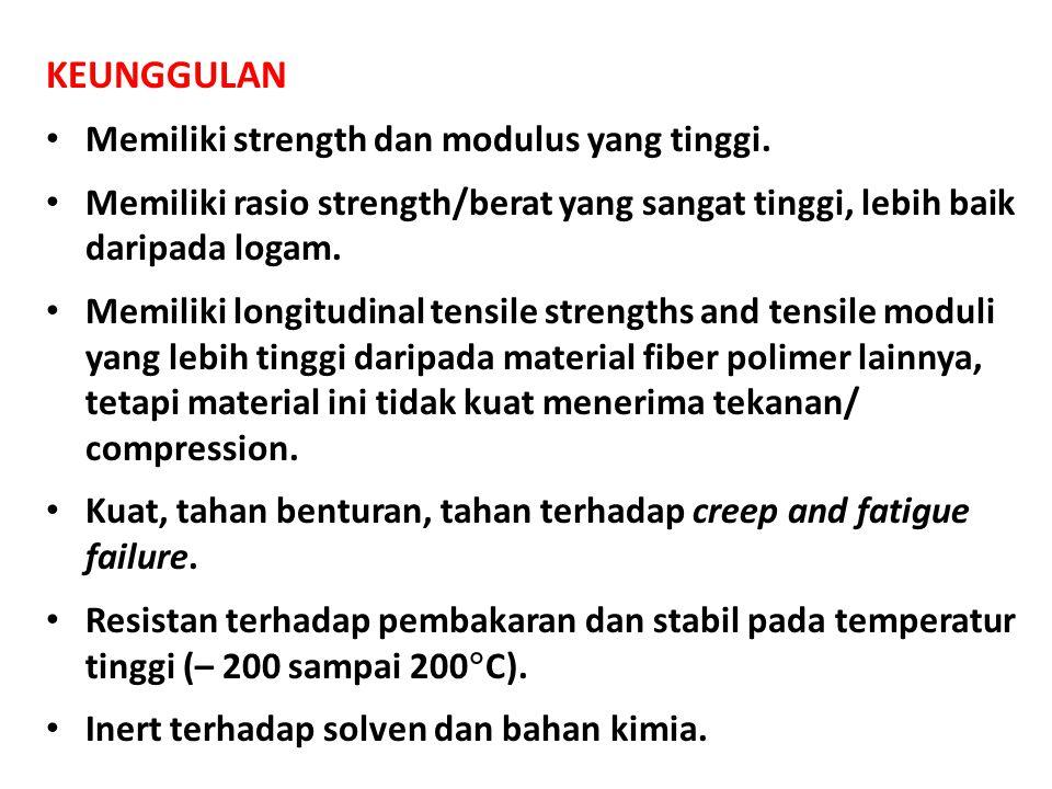 KEUNGGULAN Memiliki strength dan modulus yang tinggi.