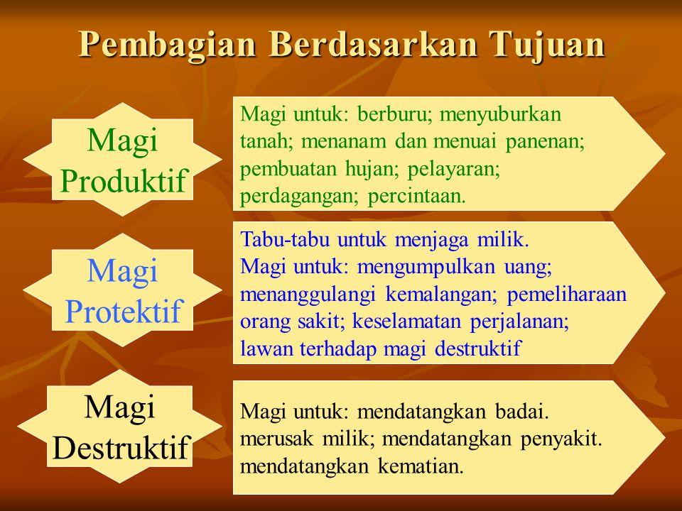 Pembagian Berdasarkan Tujuan Magi Produktif Magi Protektif Magi Destruktif Magi untuk: berburu; menyuburkan tanah; menanam dan menuai panenan; pembuat