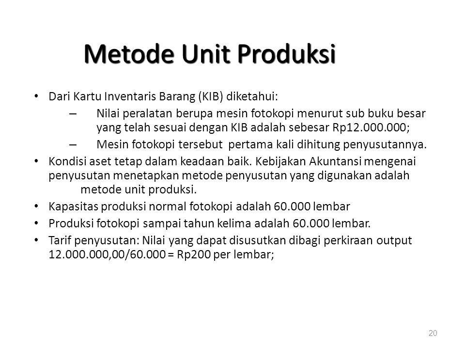 Metode Unit Produksi Dari Kartu Inventaris Barang (KIB) diketahui: – Nilai peralatan berupa mesin fotokopi menurut sub buku besar yang telah sesuai de