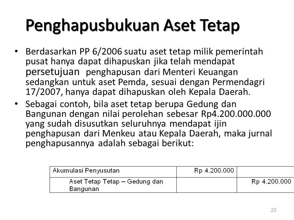 Penghapusbukuan Aset Tetap Berdasarkan PP 6/2006 suatu aset tetap milik pemerintah pusat hanya dapat dihapuskan jika telah mendapat persetujuan pengha