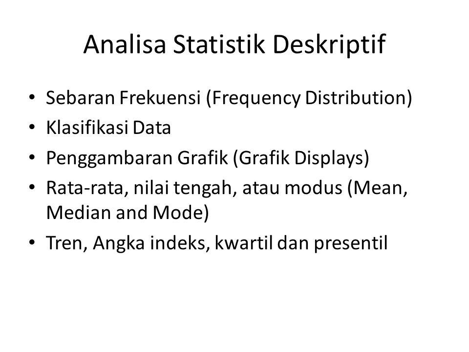 Analisa Statistik Deskriptif Sebaran Frekuensi (Frequency Distribution) Klasifikasi Data Penggambaran Grafik (Grafik Displays) Rata-rata, nilai tengah