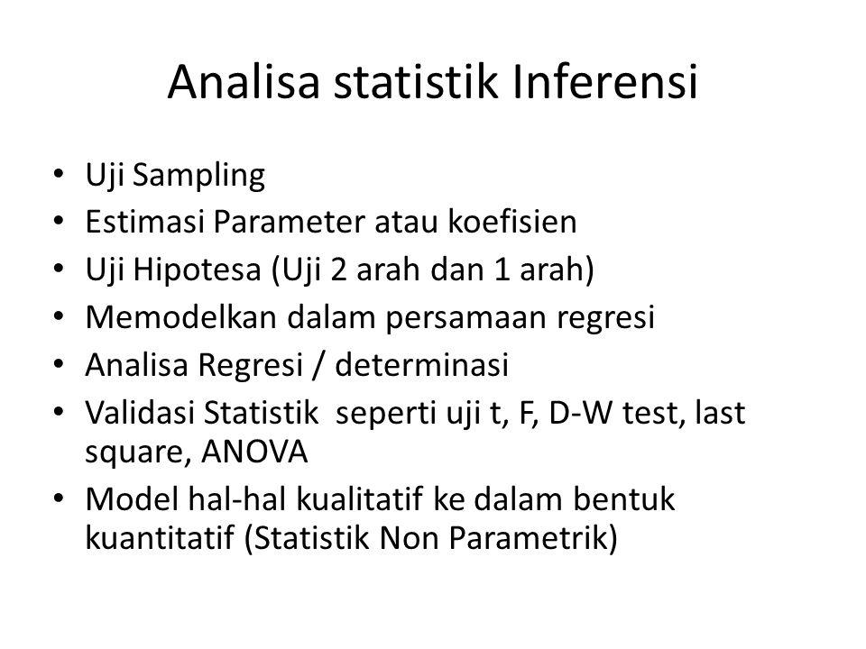 Analisa statistik Inferensi Uji Sampling Estimasi Parameter atau koefisien Uji Hipotesa (Uji 2 arah dan 1 arah) Memodelkan dalam persamaan regresi Ana