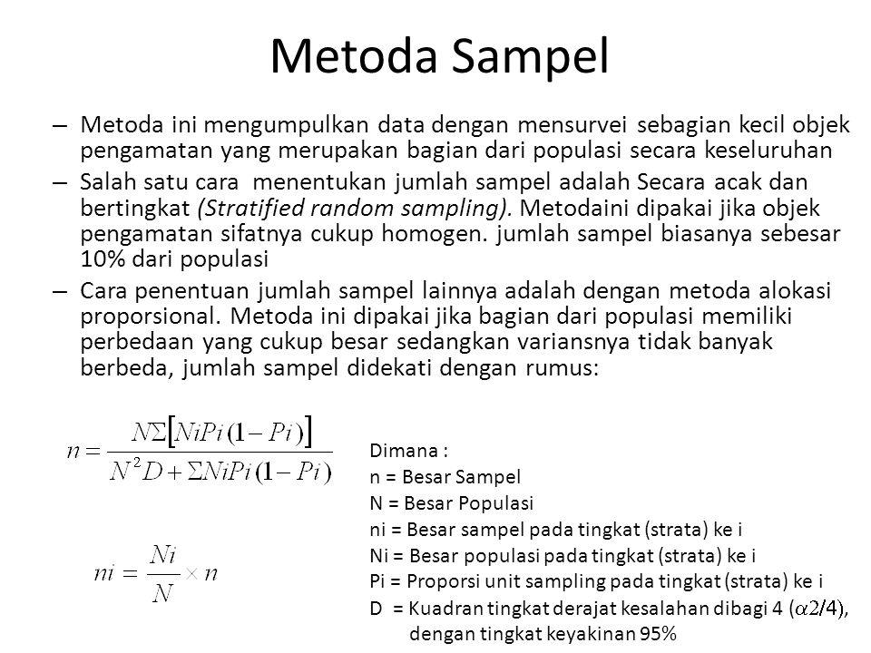 Metoda Sampel – Metoda ini mengumpulkan data dengan mensurvei sebagian kecil objek pengamatan yang merupakan bagian dari populasi secara keseluruhan –
