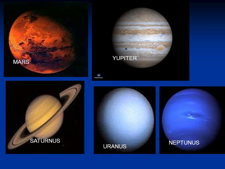 MARS YUPITER SATURNUS URANUS NEPTUNUS