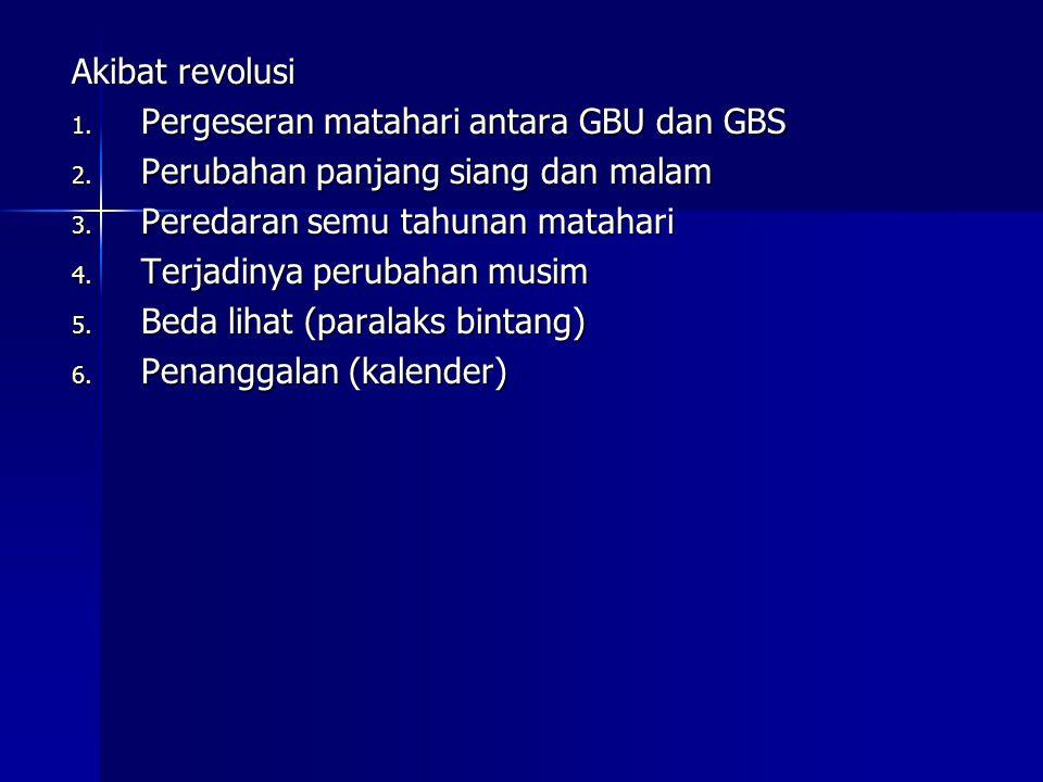 Akibat revolusi 1. Pergeseran matahari antara GBU dan GBS 2. Perubahan panjang siang dan malam 3. Peredaran semu tahunan matahari 4. Terjadinya peruba