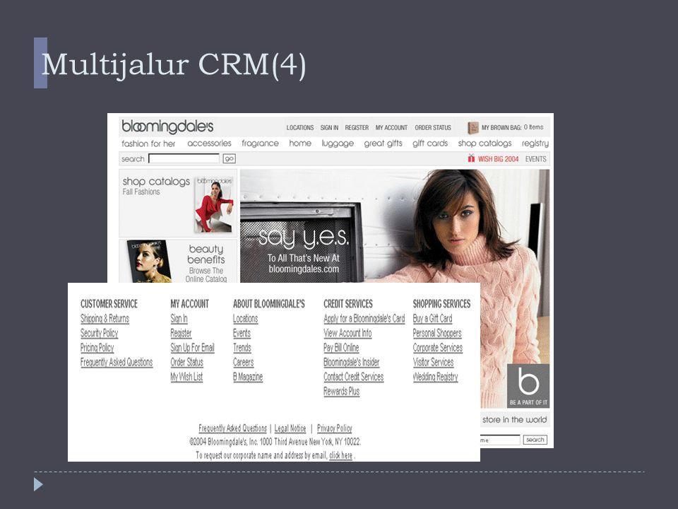 Multijalur CRM(4) 