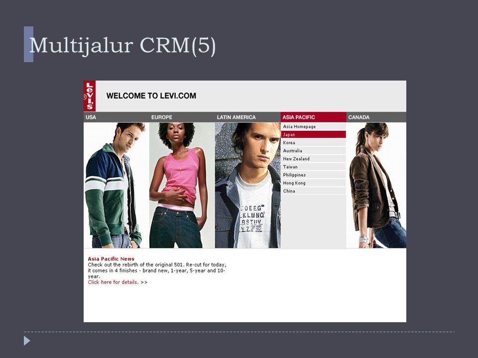 Multijalur CRM(5) 