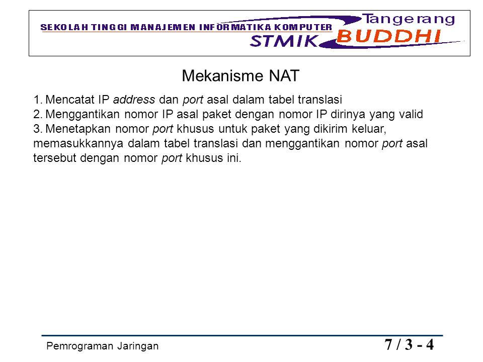 Pemrograman Jaringan 7 / 3 - 4 Mekanisme NAT 1.Mencatat IP address dan port asal dalam tabel translasi 2.Menggantikan nomor IP asal paket dengan nomor