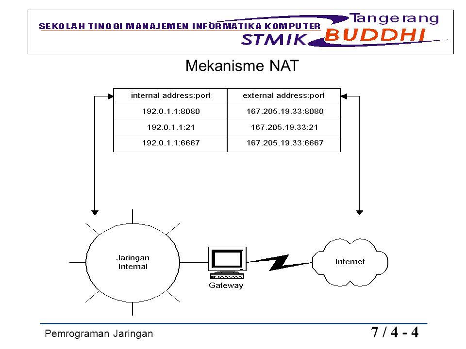 Pemrograman Jaringan 7 / 4 - 4 Mekanisme NAT