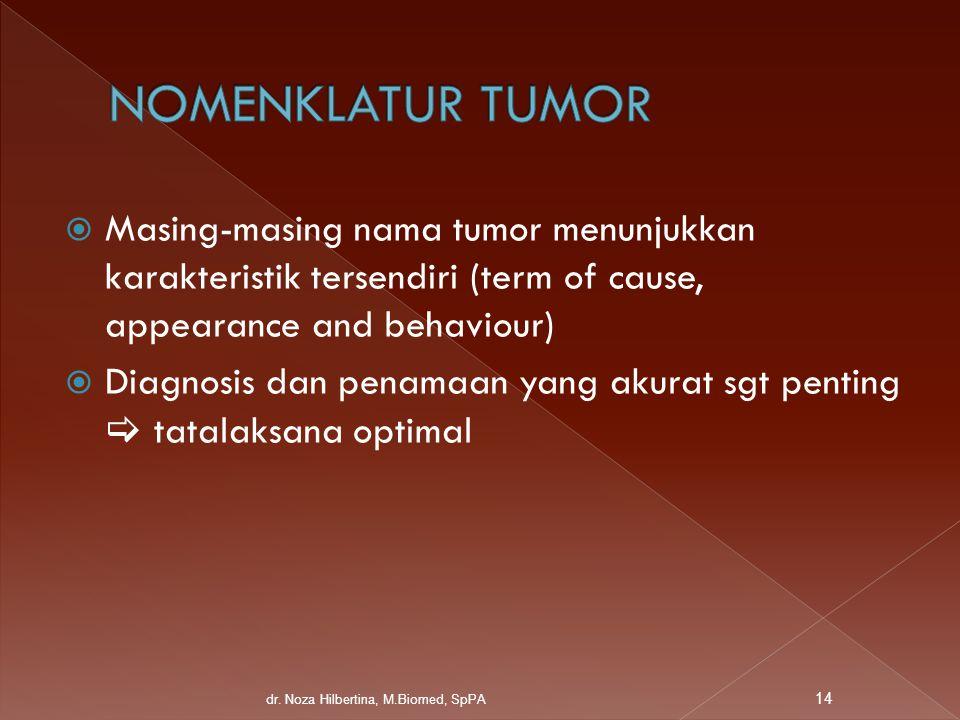  Masing-masing nama tumor menunjukkan karakteristik tersendiri (term of cause, appearance and behaviour)  Diagnosis dan penamaan yang akurat sgt pen