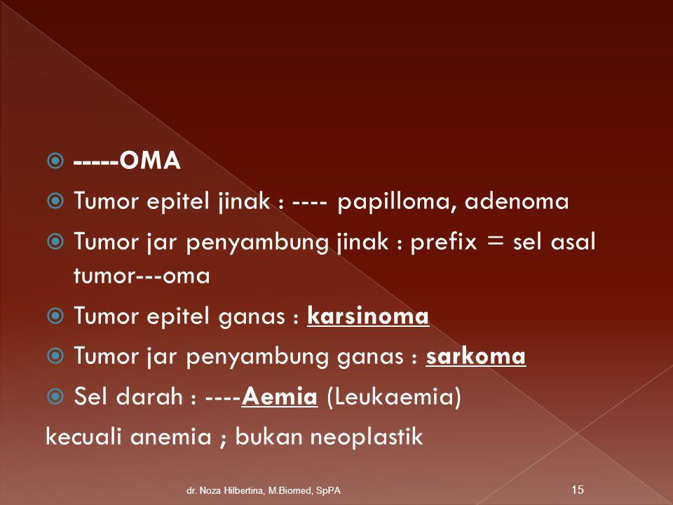  -----OMA  Tumor epitel jinak : ---- papilloma, adenoma  Tumor jar penyambung jinak : prefix = sel asal tumor---oma  Tumor epitel ganas : karsinom