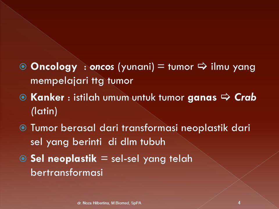  Oncology : oncos (yunani) = tumor  ilmu yang mempelajari ttg tumor  Kanker : istilah umum untuk tumor ganas  Crab (latin)  Tumor berasal dari tr