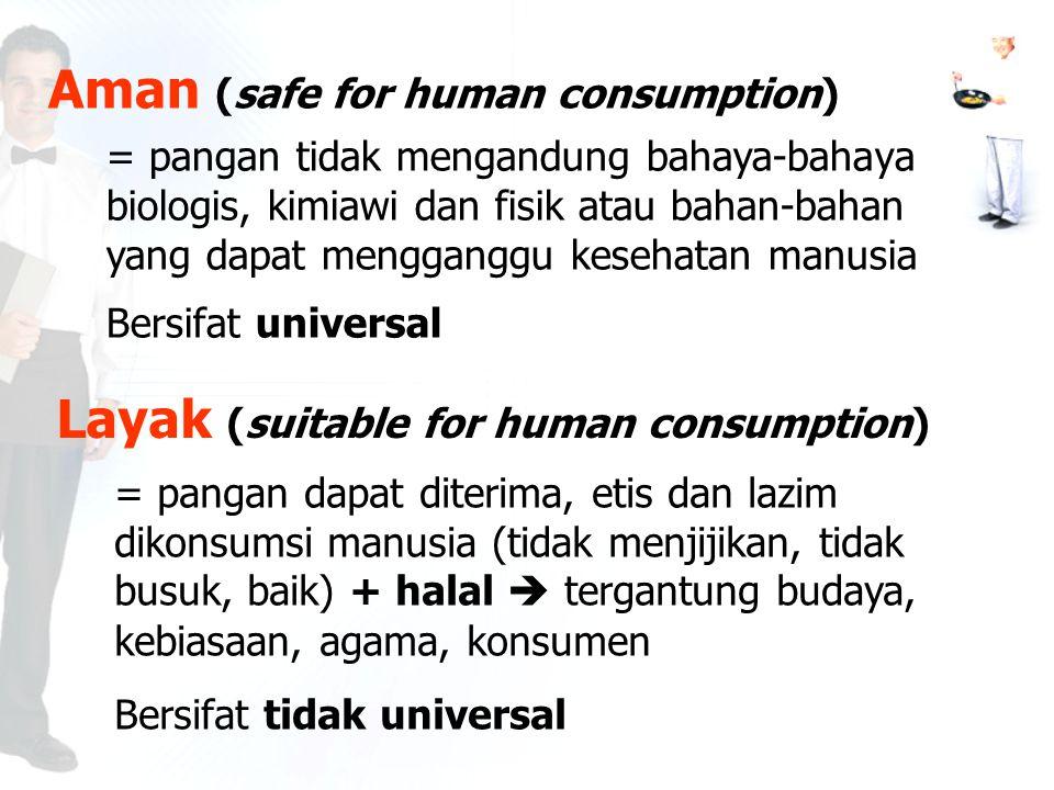 Aman (safe for human consumption) = pangan tidak mengandung bahaya-bahaya biologis, kimiawi dan fisik atau bahan-bahan yang dapat mengganggu kesehatan manusia Bersifat universal Layak (suitable for human consumption) = pangan dapat diterima, etis dan lazim dikonsumsi manusia (tidak menjijikan, tidak busuk, baik) + halal  tergantung budaya, kebiasaan, agama, konsumen Bersifat tidak universal