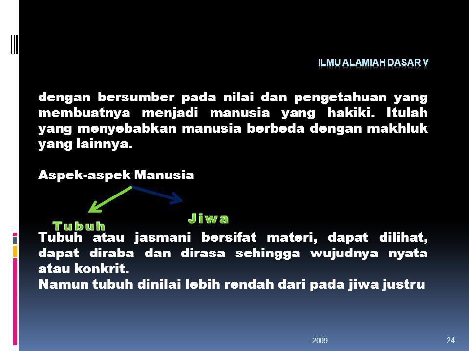 Manusia Roh adalah ciptaan Allah yang membuat manusia siap untuk mempunyai sifat yang luhur dan mengikuti kebenaran (dalam Al-Quran). Ia adalah unsur