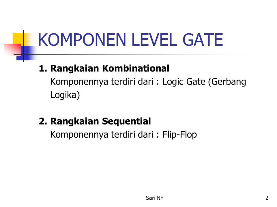 Sari NY3 Logic Gate (Gerbang Logika) Logic Gate (Gerbang Logika) adalah merupakan dasar pembentuk sistem digital Logic Gate mempunyai gerbang logika dasar yaitu NOT, AND dan OR.