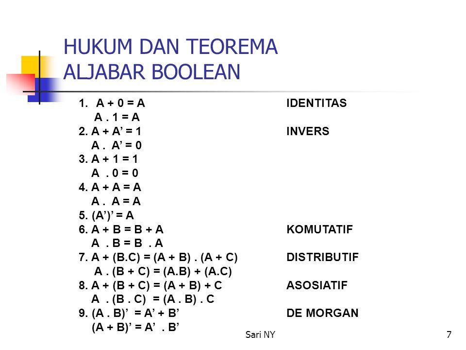 Sari NY7 HUKUM DAN TEOREMA ALJABAR BOOLEAN 1.A + 0 = A A. 1 = A 2. A + A' = 1 A. A' = 0 3. A + 1 = 1 A. 0 = 0 4. A + A = A A. A = A 5. (A')' = A 6. A
