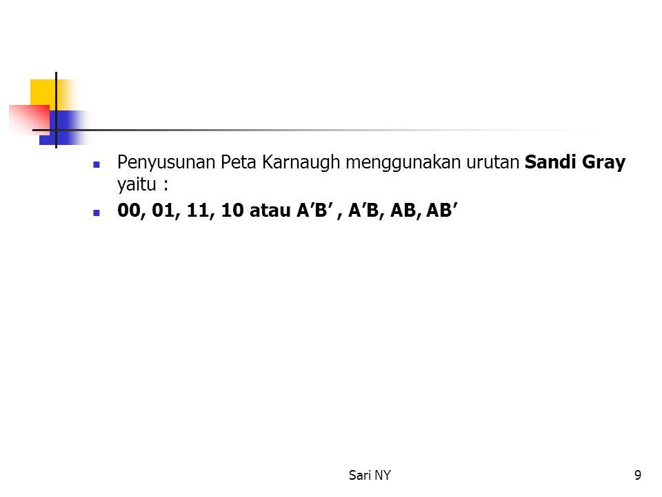 Sari NY9 Penyusunan Peta Karnaugh menggunakan urutan Sandi Gray yaitu : 00, 01, 11, 10 atau A'B', A'B, AB, AB'