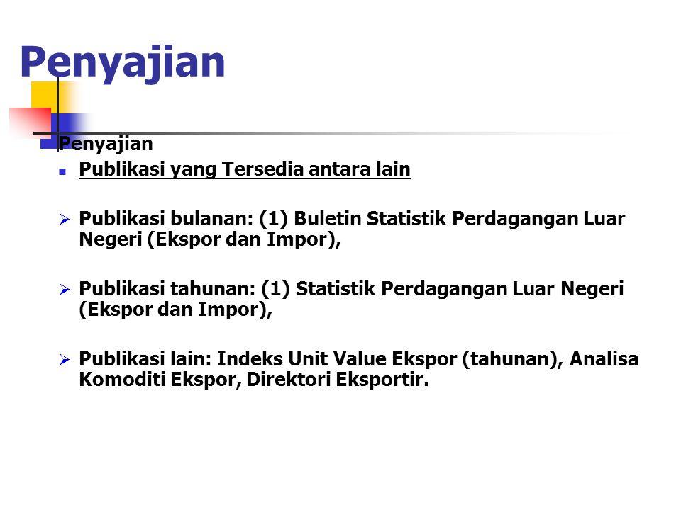 Pengolahan Data Penyajian Tingkat sajian Nasional Provinsi Media diseminasi Hard Copy: BRS, Buletin Stat. Ekspor/Impor Bulanan, Statistik Ekspor/Impor