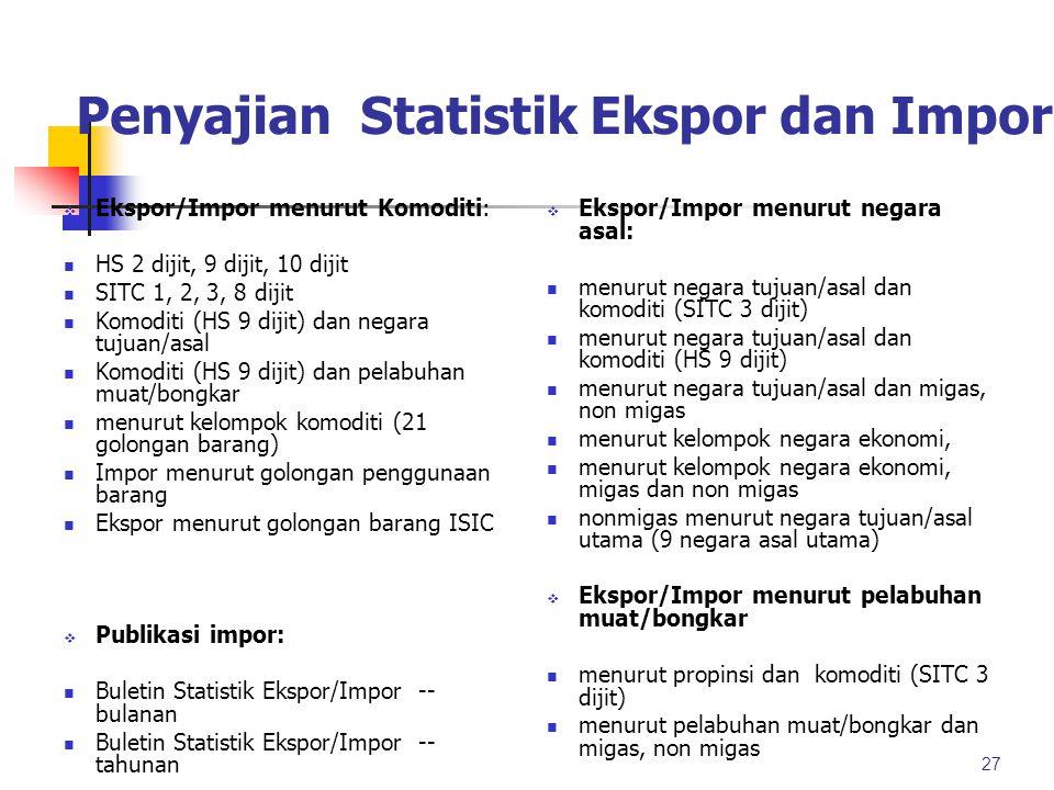 Penyajian Publikasi yang Tersedia antara lain  Publikasi bulanan: (1) Buletin Statistik Perdagangan Luar Negeri (Ekspor dan Impor),  Publikasi tahun