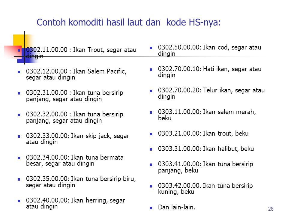 Penyajian Statistik Ekspor dan Impor  Ekspor/Impor menurut Komoditi: HS 2 dijit, 9 dijit, 10 dijit SITC 1, 2, 3, 8 dijit Komoditi (HS 9 dijit) dan ne